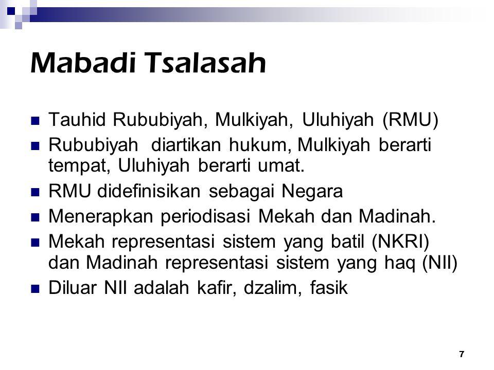 Mabadi Tsalasah Tauhid Rububiyah, Mulkiyah, Uluhiyah (RMU)