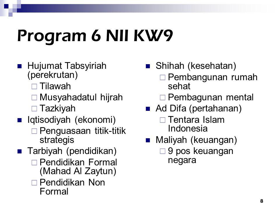 Program 6 NII KW9 Hujumat Tabsyiriah (perekrutan) Tilawah