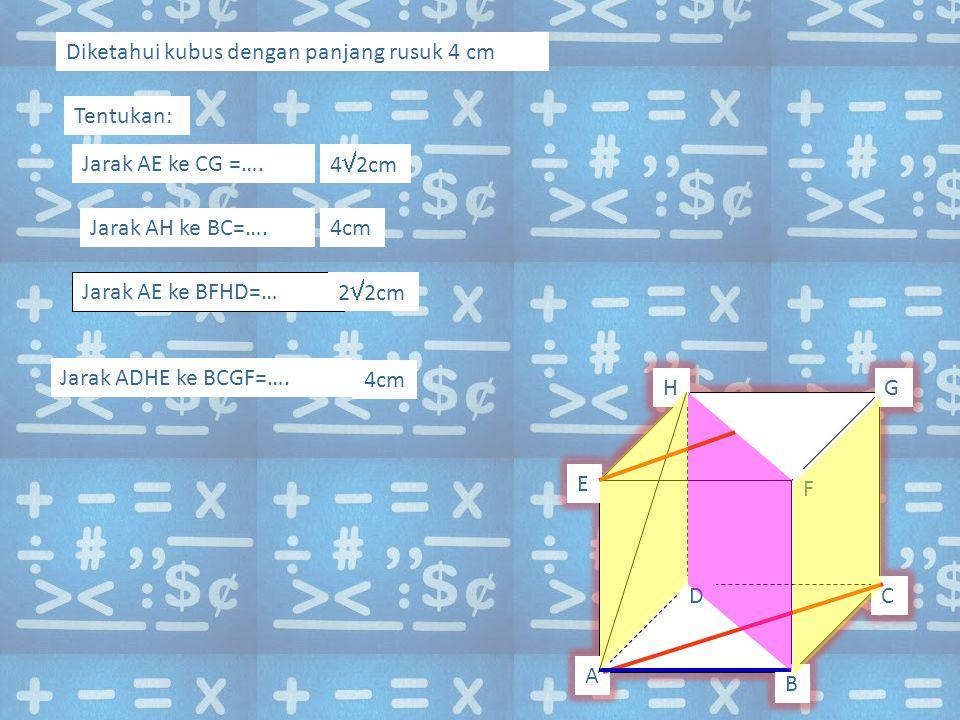 Diketahui kubus dengan panjang rusuk 4 cm