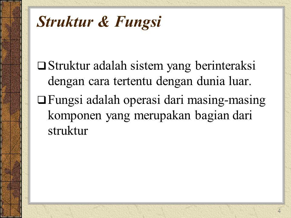 Struktur & Fungsi Struktur adalah sistem yang berinteraksi dengan cara tertentu dengan dunia luar.