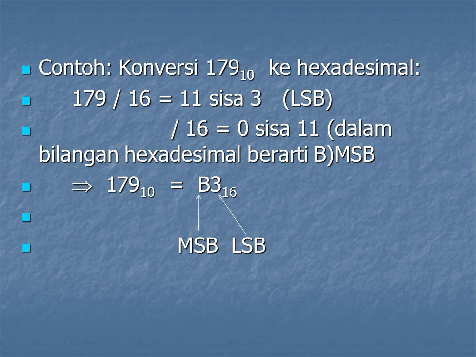 Contoh: Konversi 17910 ke hexadesimal: