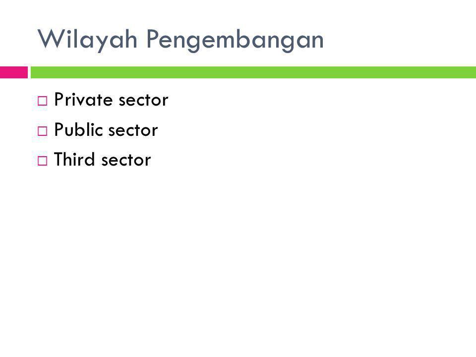 Wilayah Pengembangan Private sector Public sector Third sector