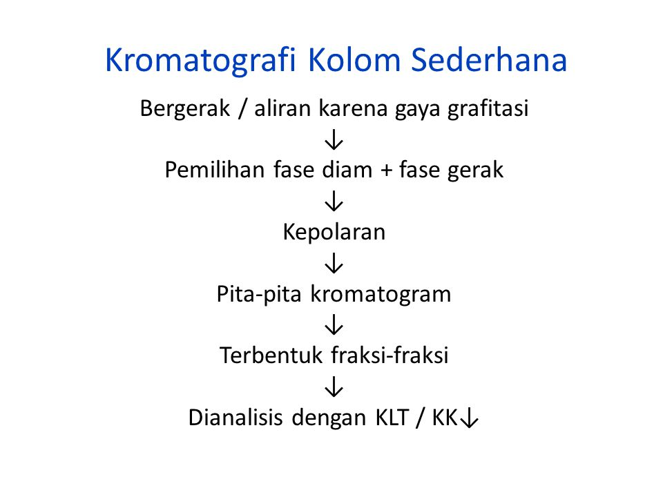 Kromatografi Kolom Sederhana