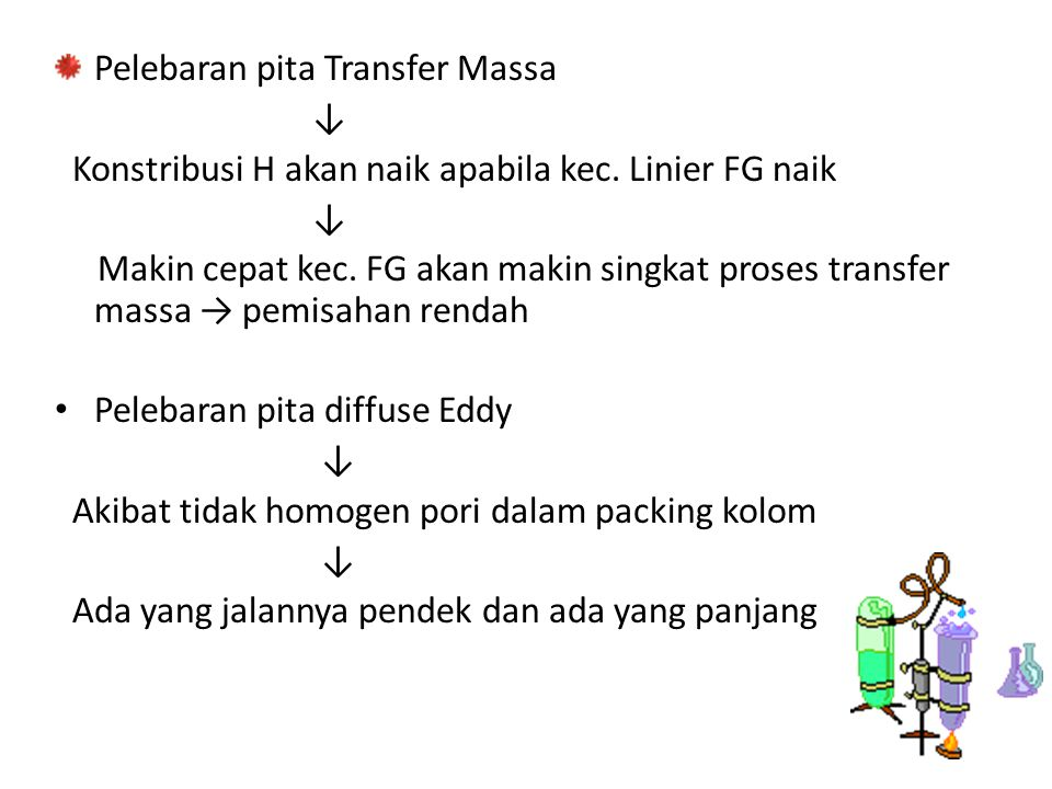 Pelebaran pita Transfer Massa