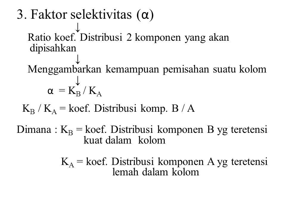 3. Faktor selektivitas (α)