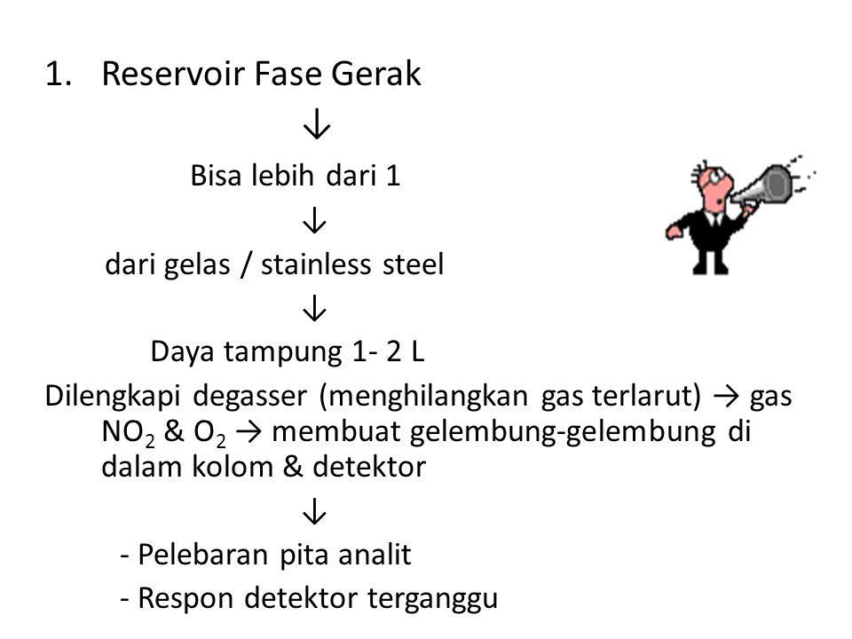 Reservoir Fase Gerak ↓ Bisa lebih dari 1 dari gelas / stainless steel