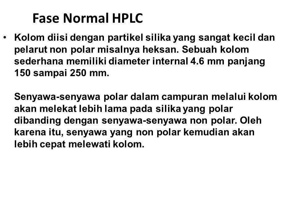 Fase Normal HPLC