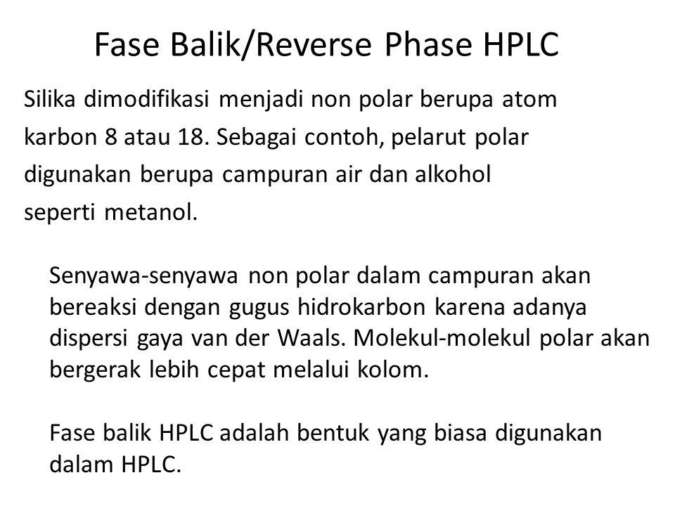 Fase Balik/Reverse Phase HPLC