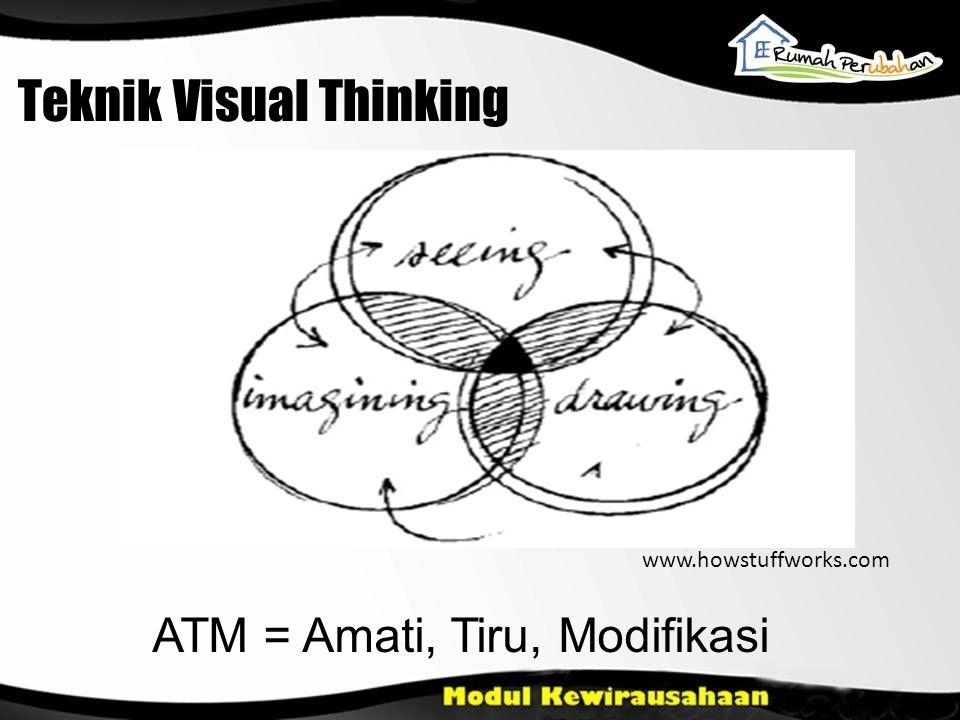 Teknik Visual Thinking
