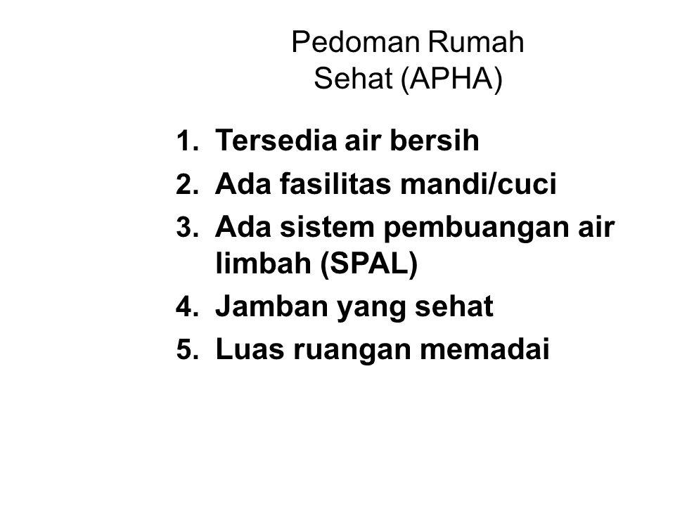 Pedoman Rumah Sehat (APHA)