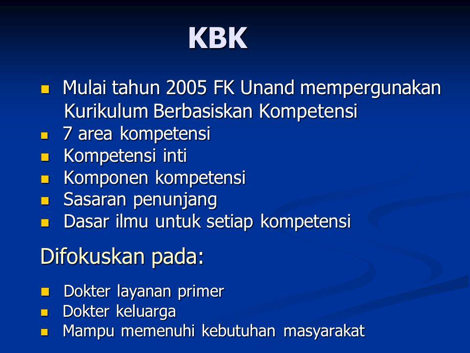 KBK Difokuskan pada: Mulai tahun 2005 FK Unand mempergunakan