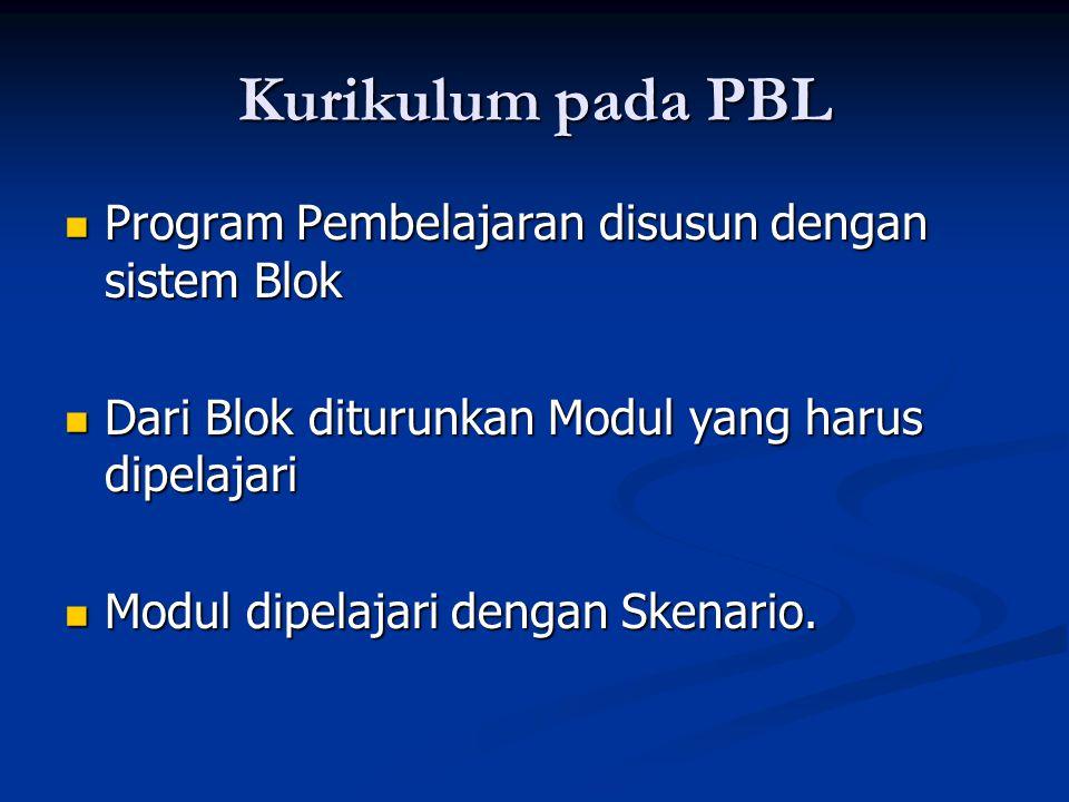 Kurikulum pada PBL Program Pembelajaran disusun dengan sistem Blok