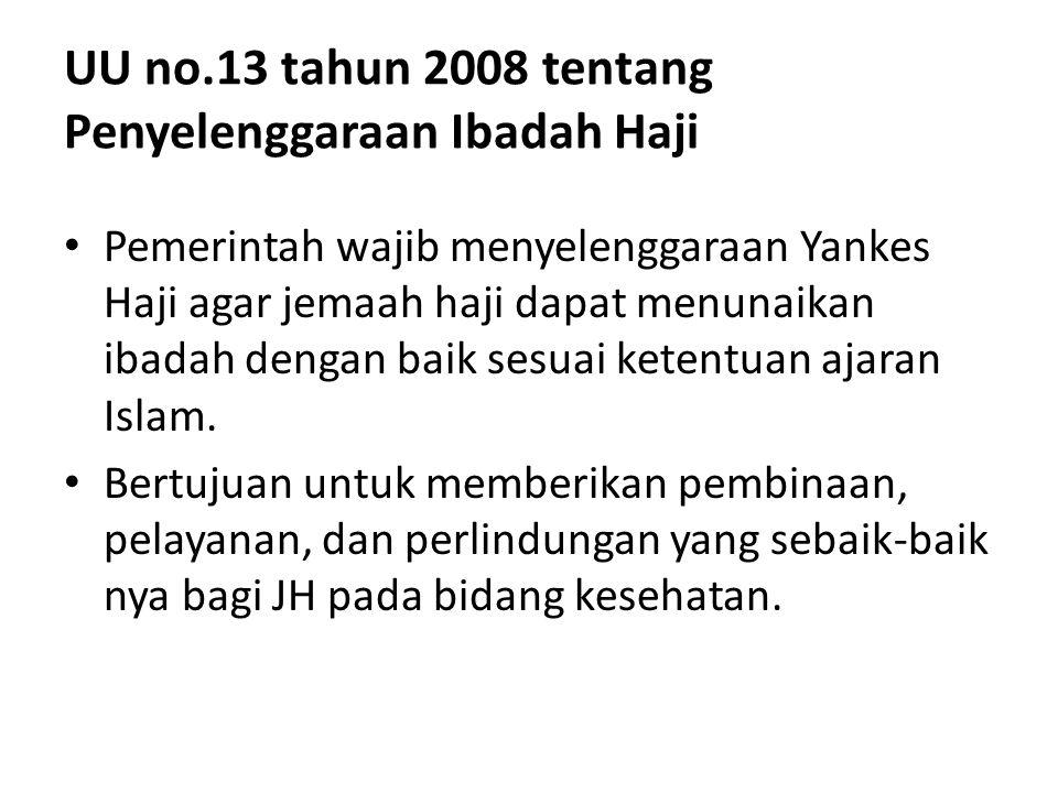 UU no.13 tahun 2008 tentang Penyelenggaraan Ibadah Haji