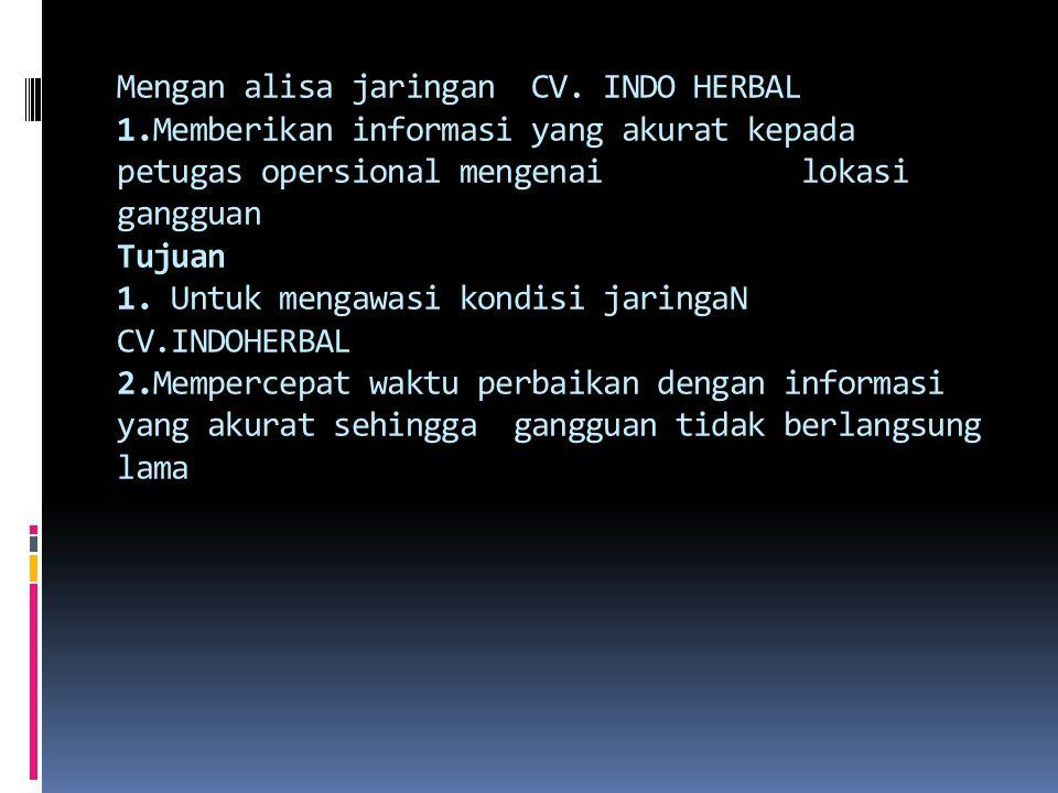 Mengan alisa jaringan CV. INDO HERBAL 1