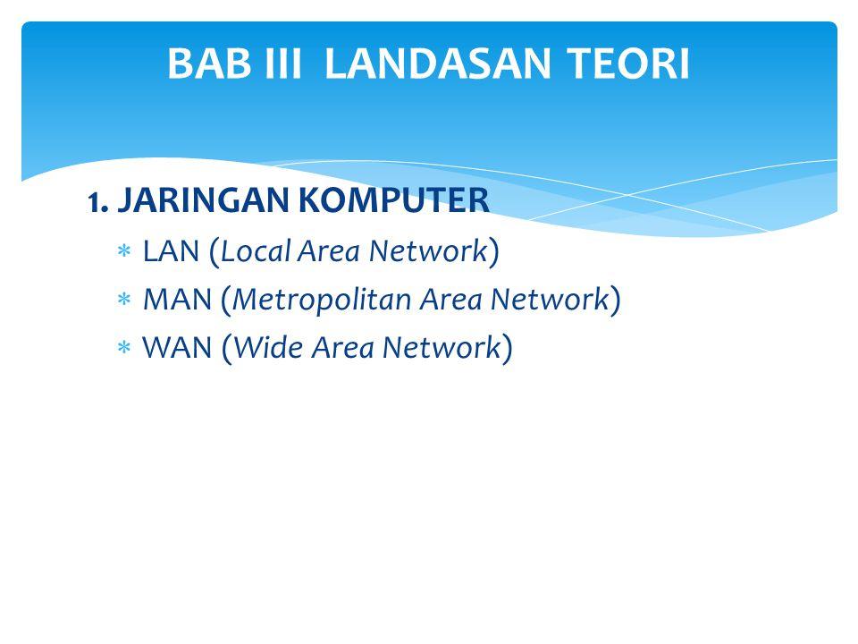 BAB III LANDASAN TEORI 1. JARINGAN KOMPUTER LAN (Local Area Network)