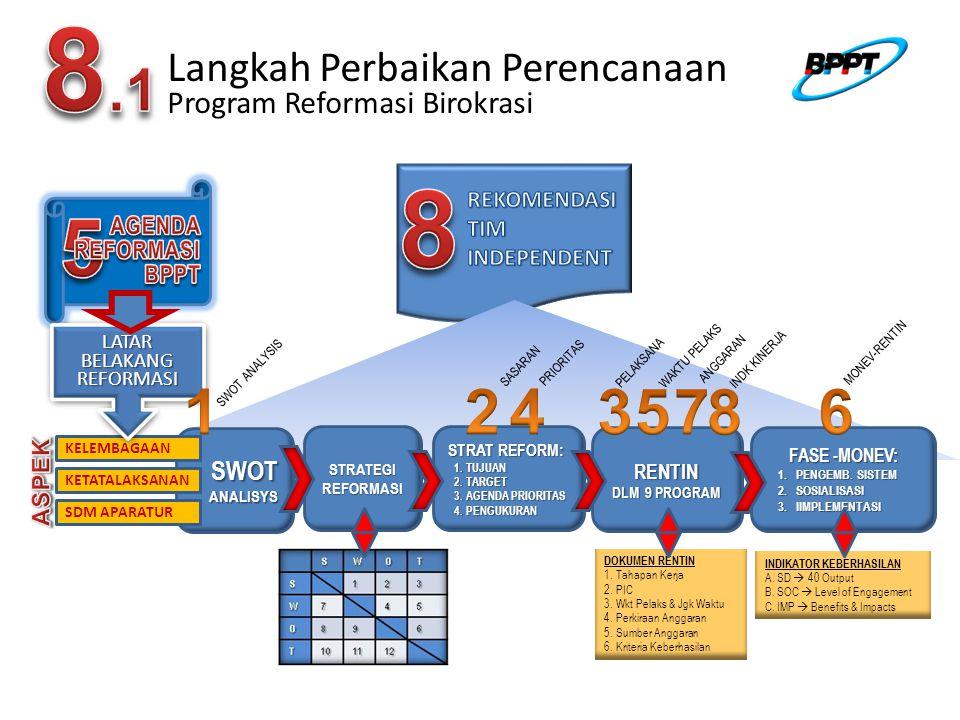 Langkah Perbaikan Perencanaan Program Reformasi Birokrasi