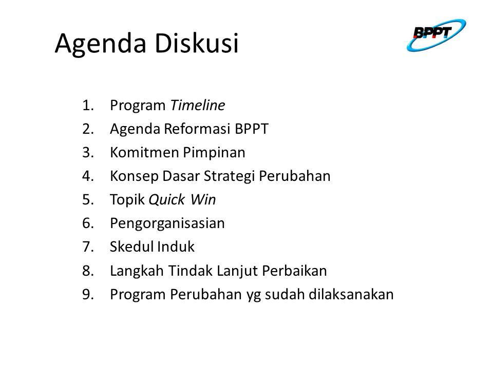 Agenda Diskusi Program Timeline Agenda Reformasi BPPT