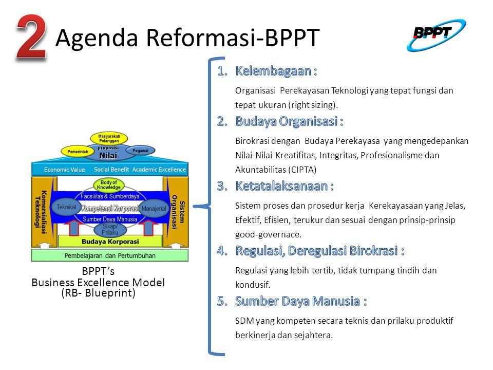 Agenda Reformasi-BPPT