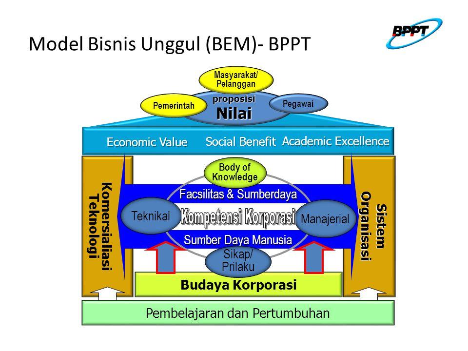 Model Bisnis Unggul (BEM)- BPPT
