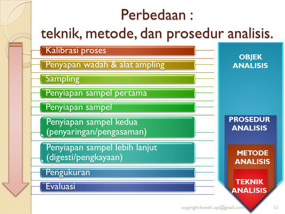Perbedaan : teknik, metode, dan prosedur analisis.