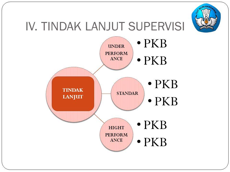 IV. TINDAK LANJUT SUPERVISI