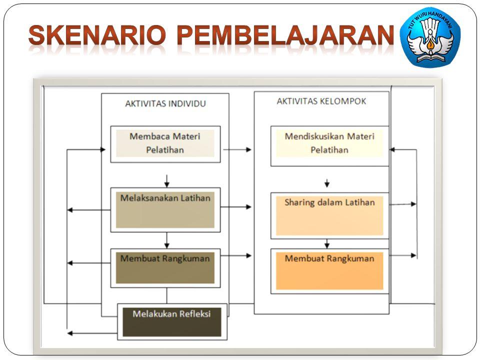 Skenario Pembelajaran