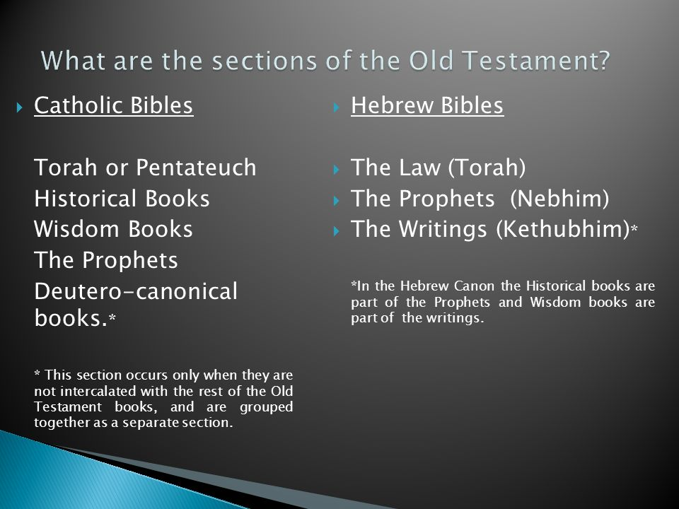 What are the sections of the Old Testament