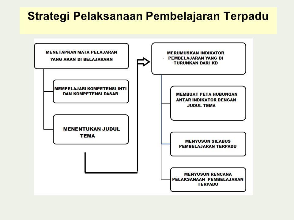 Strategi Pelaksanaan Pembelajaran Terpadu