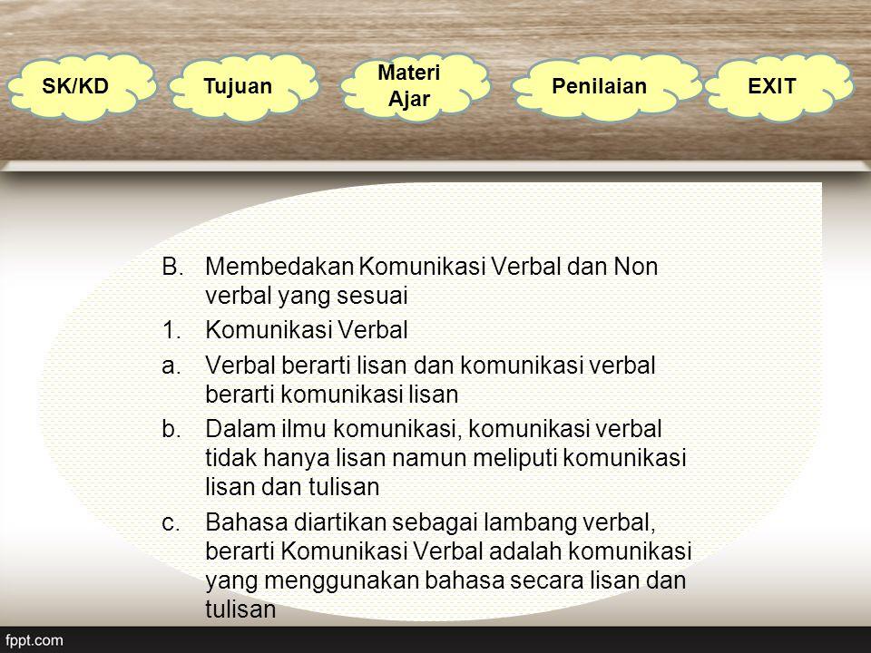 Membedakan Komunikasi Verbal dan Non verbal yang sesuai