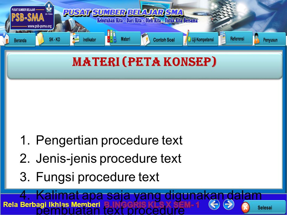 MATERI (PETA KONSEP) Pengertian procedure text. Jenis-jenis procedure text. Fungsi procedure text.