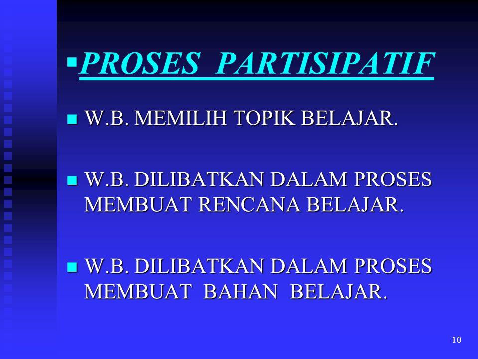PROSES PARTISIPATIF W.B. MEMILIH TOPIK BELAJAR.