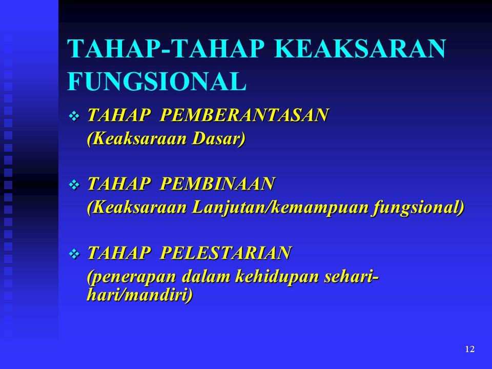 TAHAP-TAHAP KEAKSARAN FUNGSIONAL