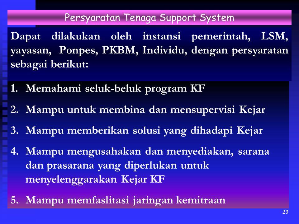 Persyaratan Tenaga Support System