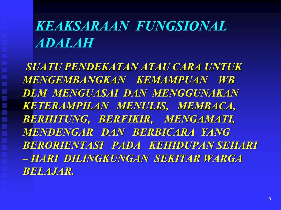 KEAKSARAAN FUNGSIONAL ADALAH