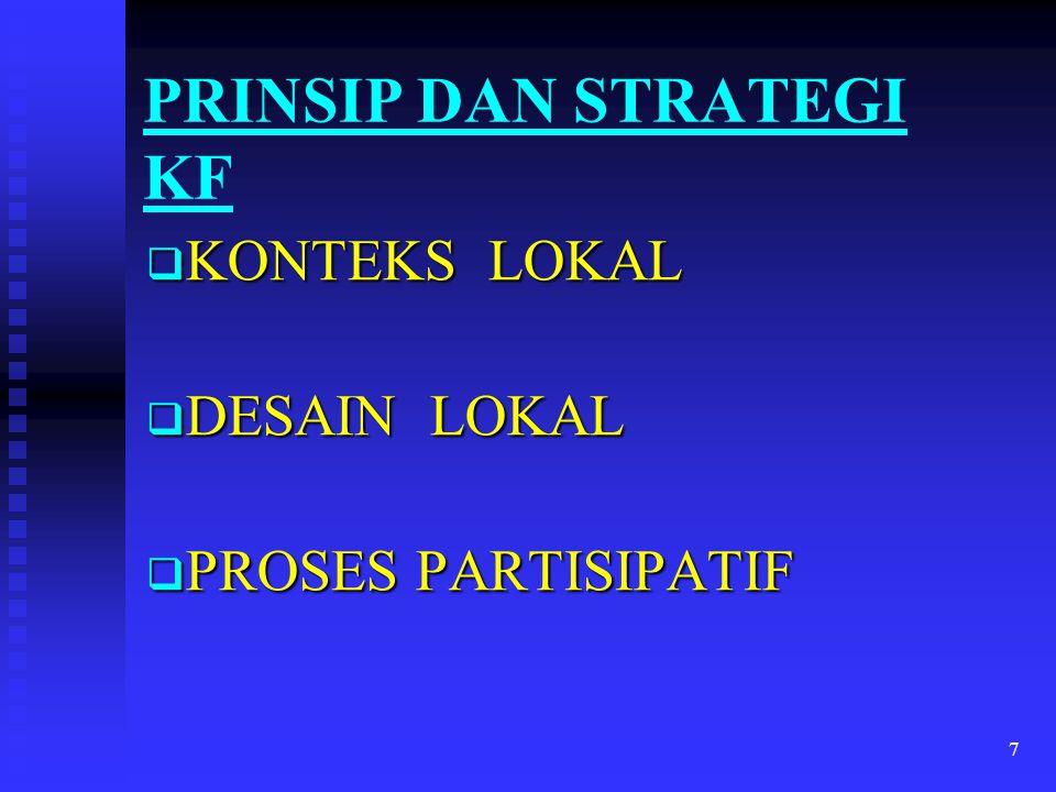 PRINSIP DAN STRATEGI KF