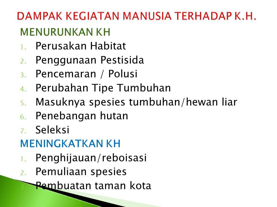 DAMPAK KEGIATAN MANUSIA TERHADAP K.H.