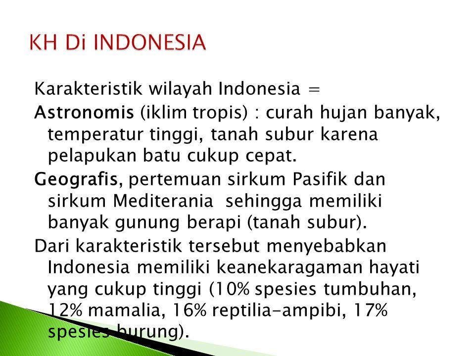 KH Di INDONESIA