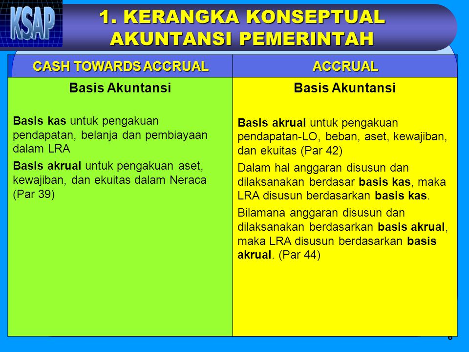 1. KERANGKA KONSEPTUAL AKUNTANSI PEMERINTAH