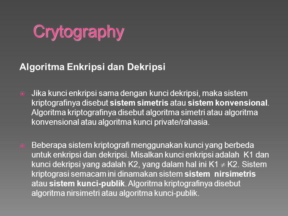 Crytography Algoritma Enkripsi dan Dekripsi