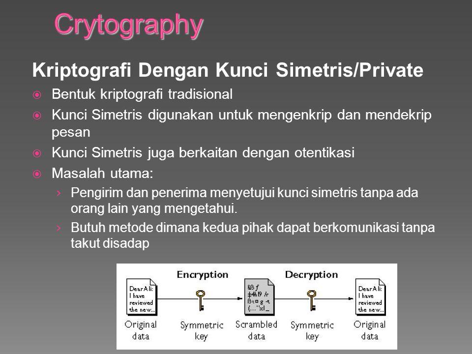 Crytography Kriptografi Dengan Kunci Simetris/Private
