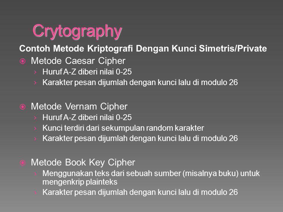 Crytography Metode Caesar Cipher Metode Vernam Cipher