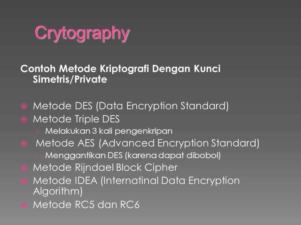 Crytography Contoh Metode Kriptografi Dengan Kunci Simetris/Private