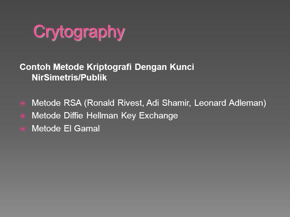 Crytography Contoh Metode Kriptografi Dengan Kunci NirSimetris/Publik