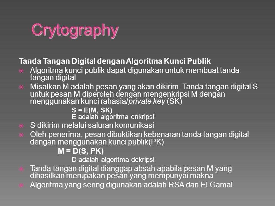 Crytography Tanda Tangan Digital dengan Algoritma Kunci Publik