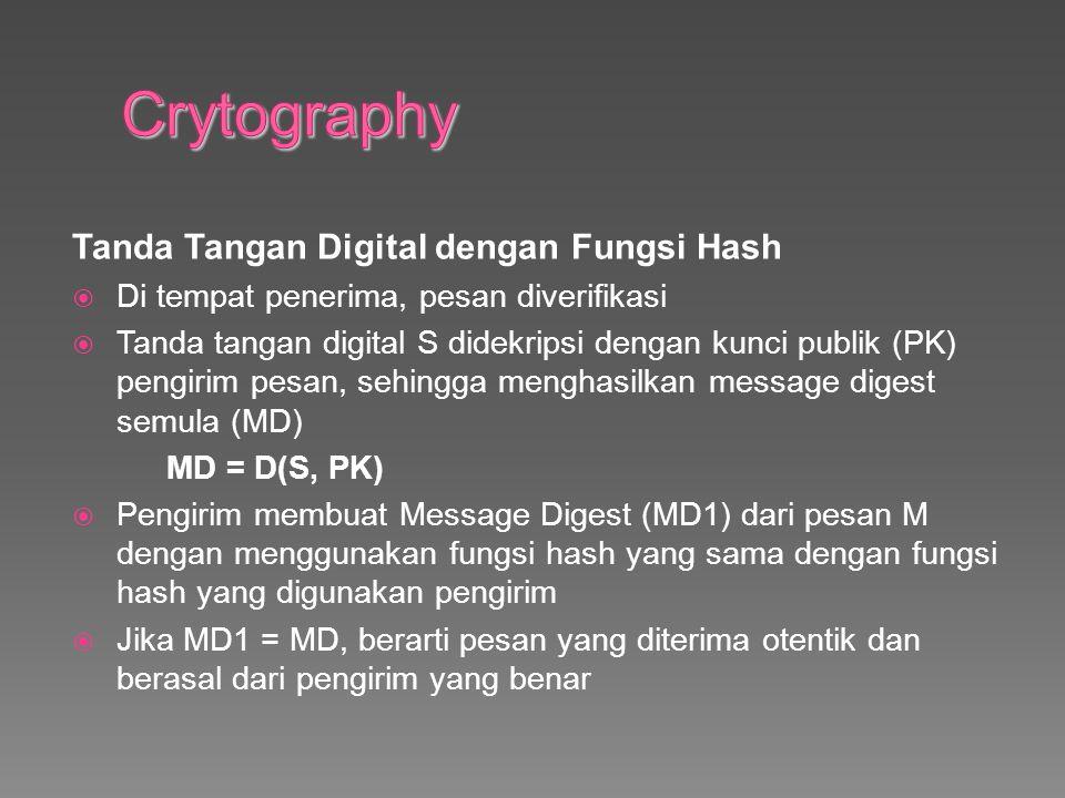 Crytography Tanda Tangan Digital dengan Fungsi Hash