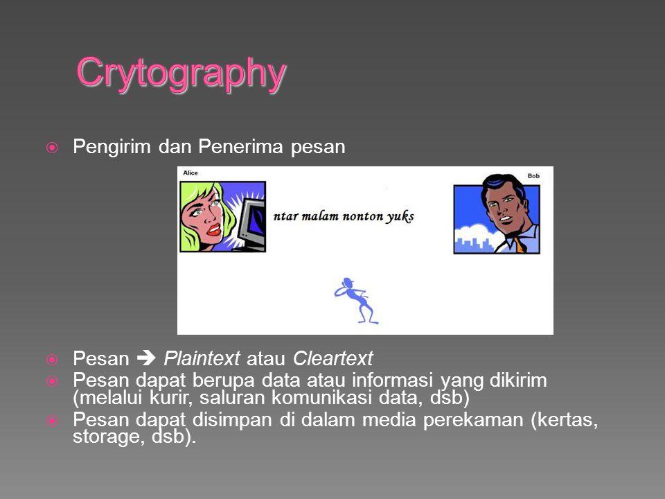 Crytography Pengirim dan Penerima pesan
