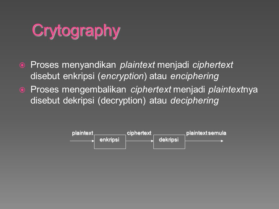 Crytography Proses menyandikan plaintext menjadi ciphertext disebut enkripsi (encryption) atau enciphering.