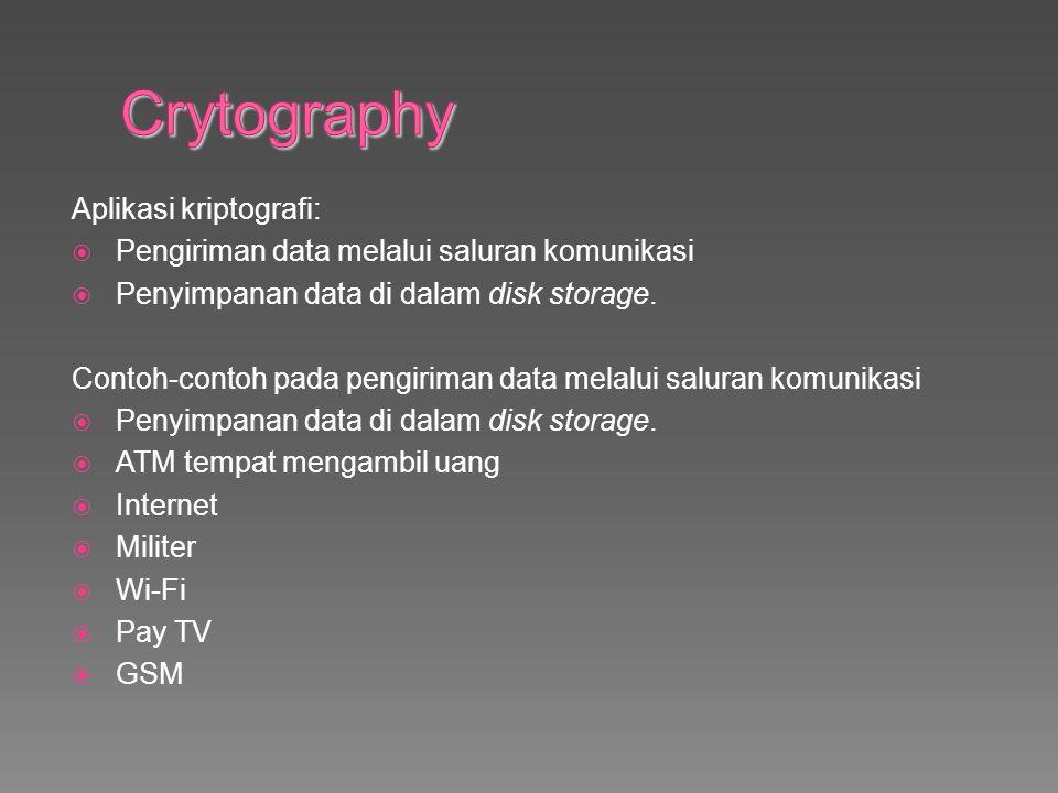 Crytography Aplikasi kriptografi: