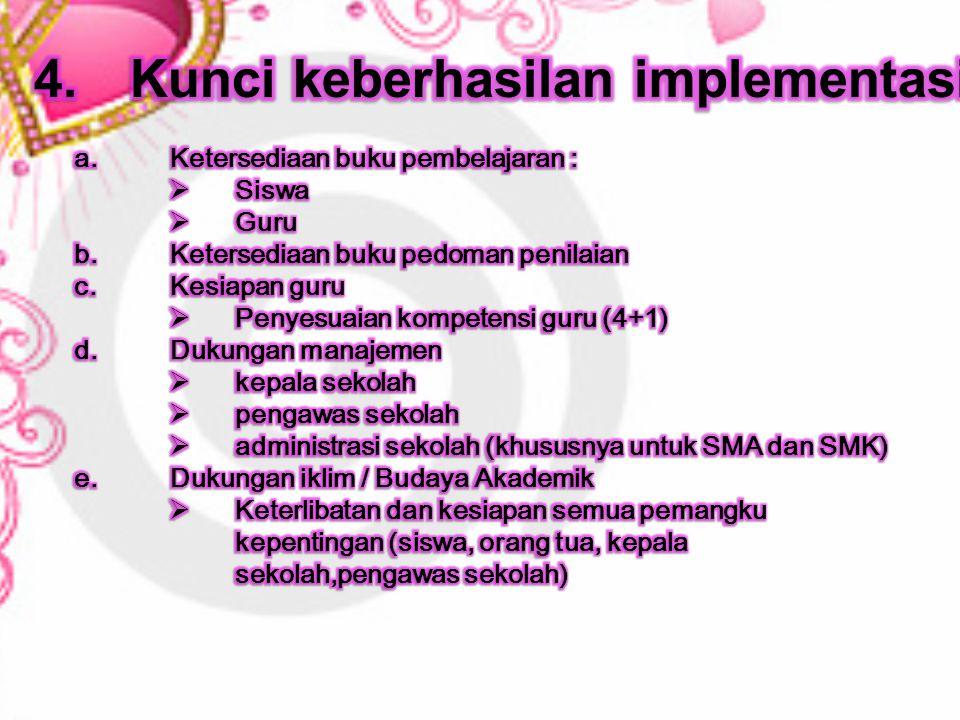 4. Kunci keberhasilan implementasi kurikulum 2013 :