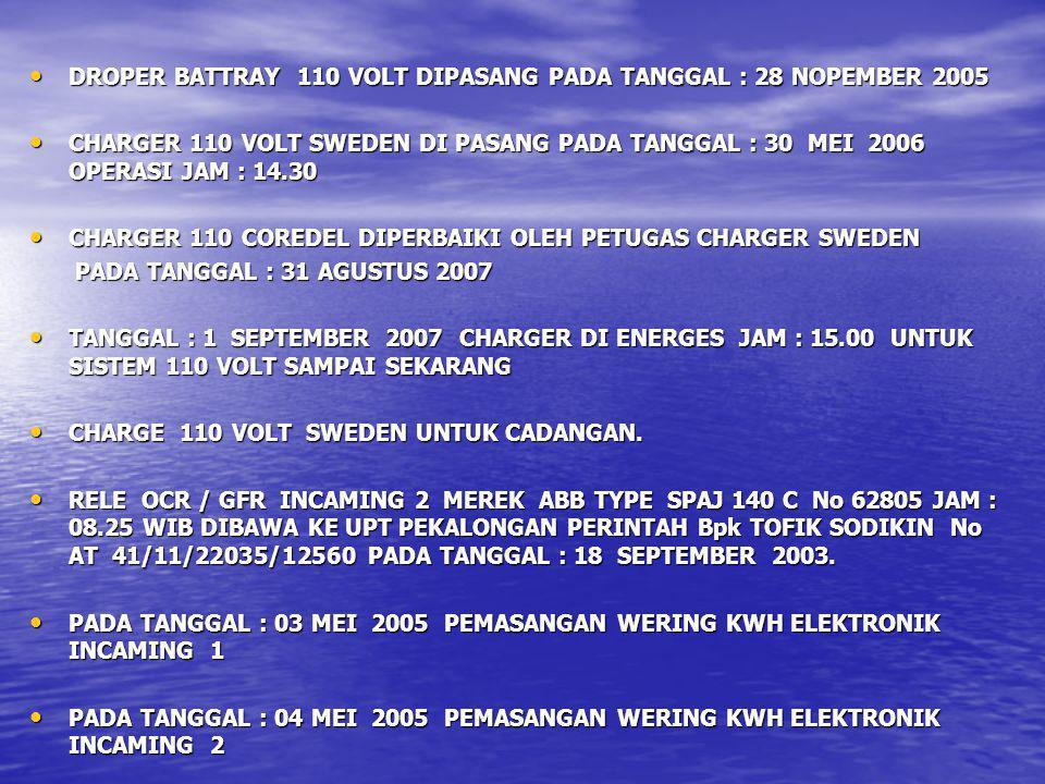 DROPER BATTRAY 110 VOLT DIPASANG PADA TANGGAL : 28 NOPEMBER 2005